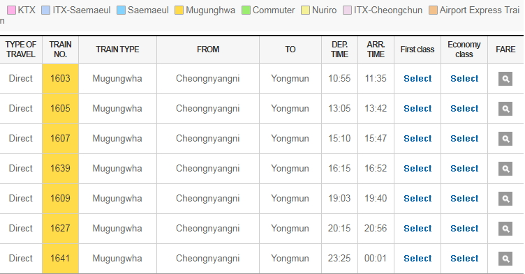 korail cheongnyangni to Yongmun