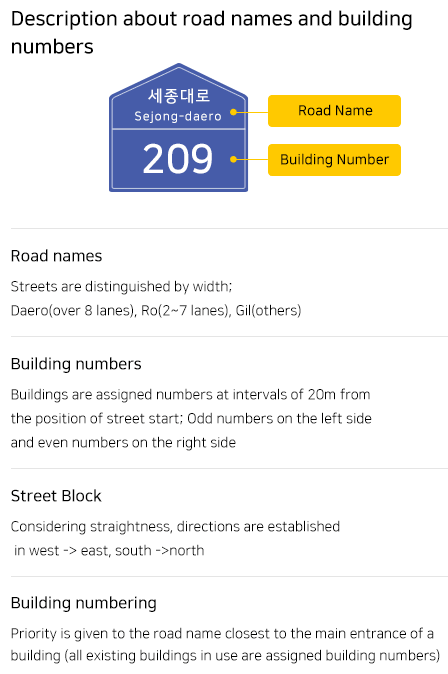 Description about Korean road name and building number Indiway