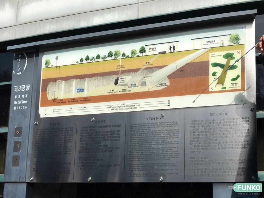 Indiway dmz jsa north korea tour 3rd infiltration tunnel 2